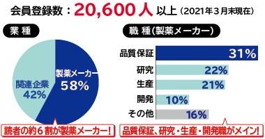 PTJ_web_会員登録数_202103.jpg