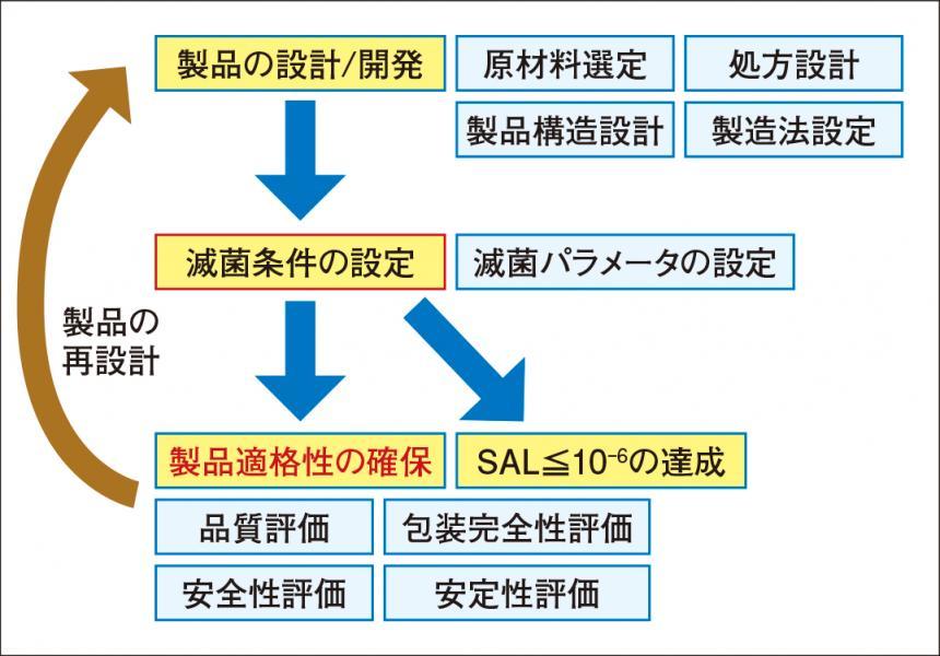サクラエスアイ_図02.jpg