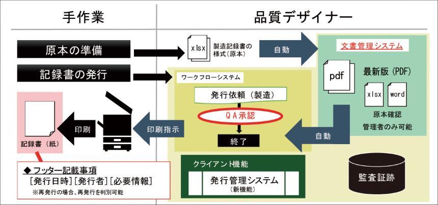 図2-2.jpg