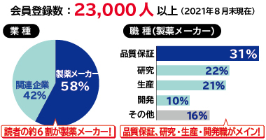 PTJ_web_会員登録数_202108.jpg