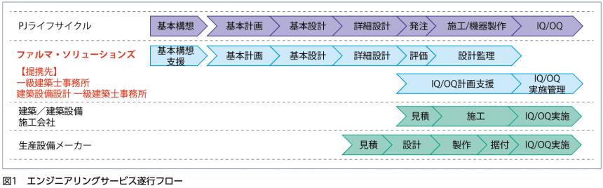 ファルマ図1_0.png