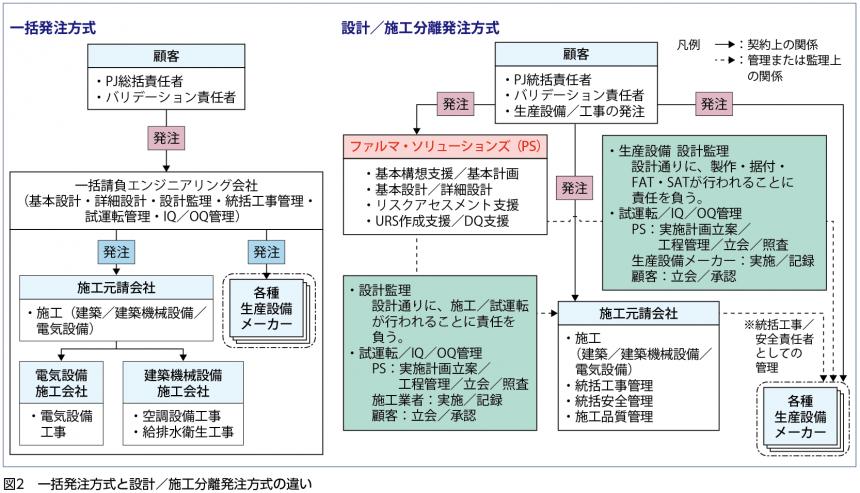 ファルマ図2.png