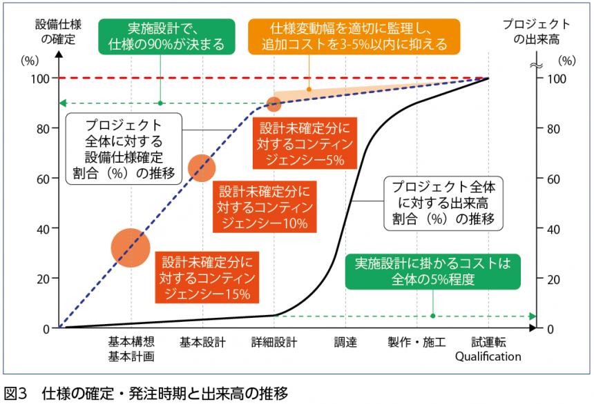 ファルマ図3.png