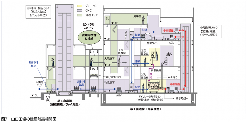 ファルマ図7.png