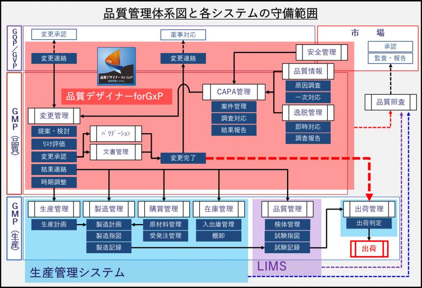 品質管理体系図_20200923.png