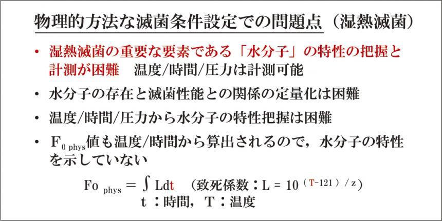 pt21_02_fig01.jpg