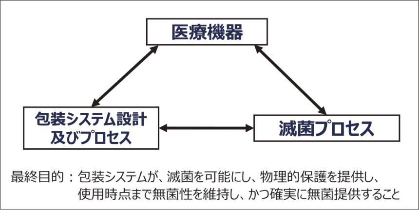 pt21_02_fig02.jpg