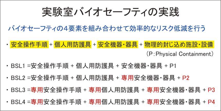 pt21_02_fig03.jpg