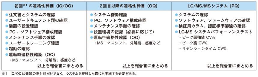 sciex_03.jpg